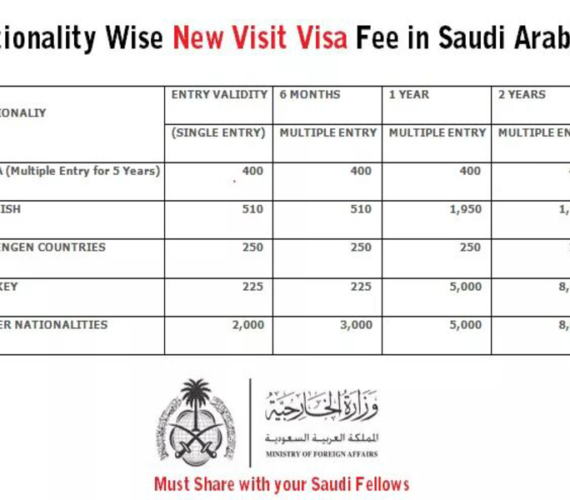 False visa fee structure circulating