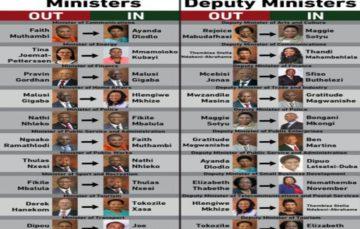 Mantashe unhappy with Zuma's cabinet reshuffle