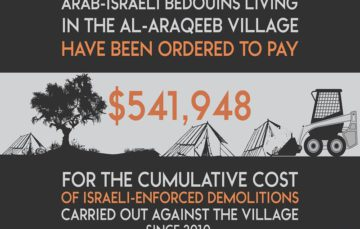 Israel collects millions of dollars from Palestinians in Jerusalem annually