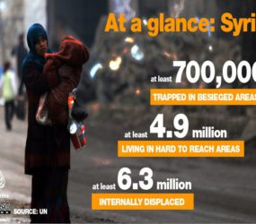 The Syrian civil war explained – The deadliest conflict the 21st century has witnessed so far