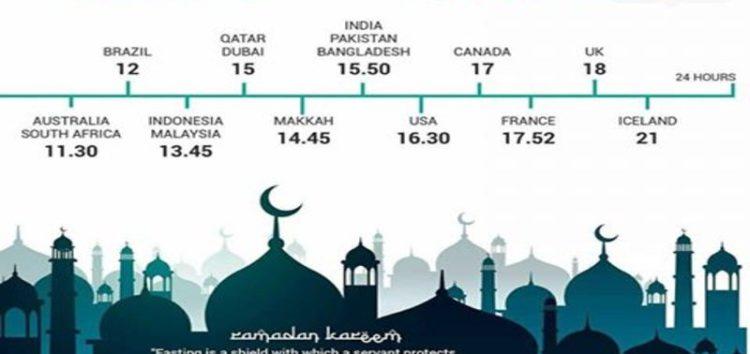 Longest and shortest fasting times around the world #Ramadan2017