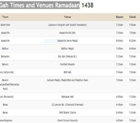 Need to know the Eid Gah time and venue in Your area?