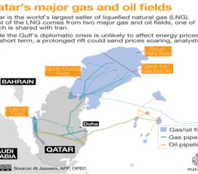 Despite the blockade against Qatar, Doha will not shut its gas pipeline to UAE