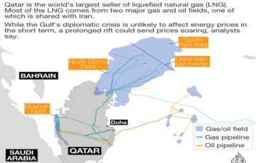 Despite the blockade against Qatar, Doha will not shut its gas pipeline to UAE