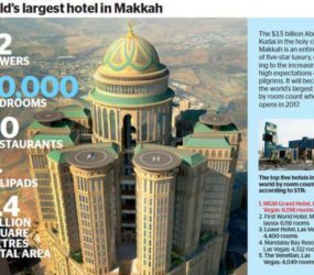 Building of the world's largest hotel set to resume in Makkah