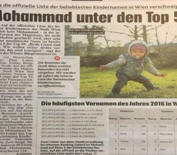 Concealing truth? Vienna govt glosses over popularity of 'Mohammad' among top baby names