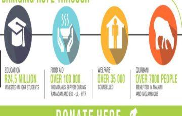 SANZAF -Uplifting communities through the Waqf initiative