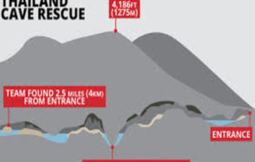 Thai cave rescue- Elation as four boys are brought to safety
