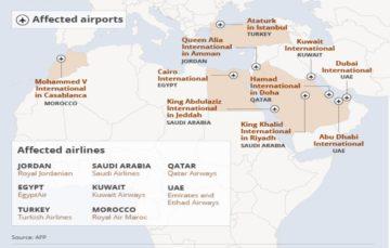 UK to follow US electronic equipment ban on flights #MuslimBan