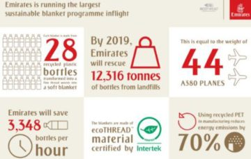 Emirates goes eco-friendly and turns bottles into blankets
